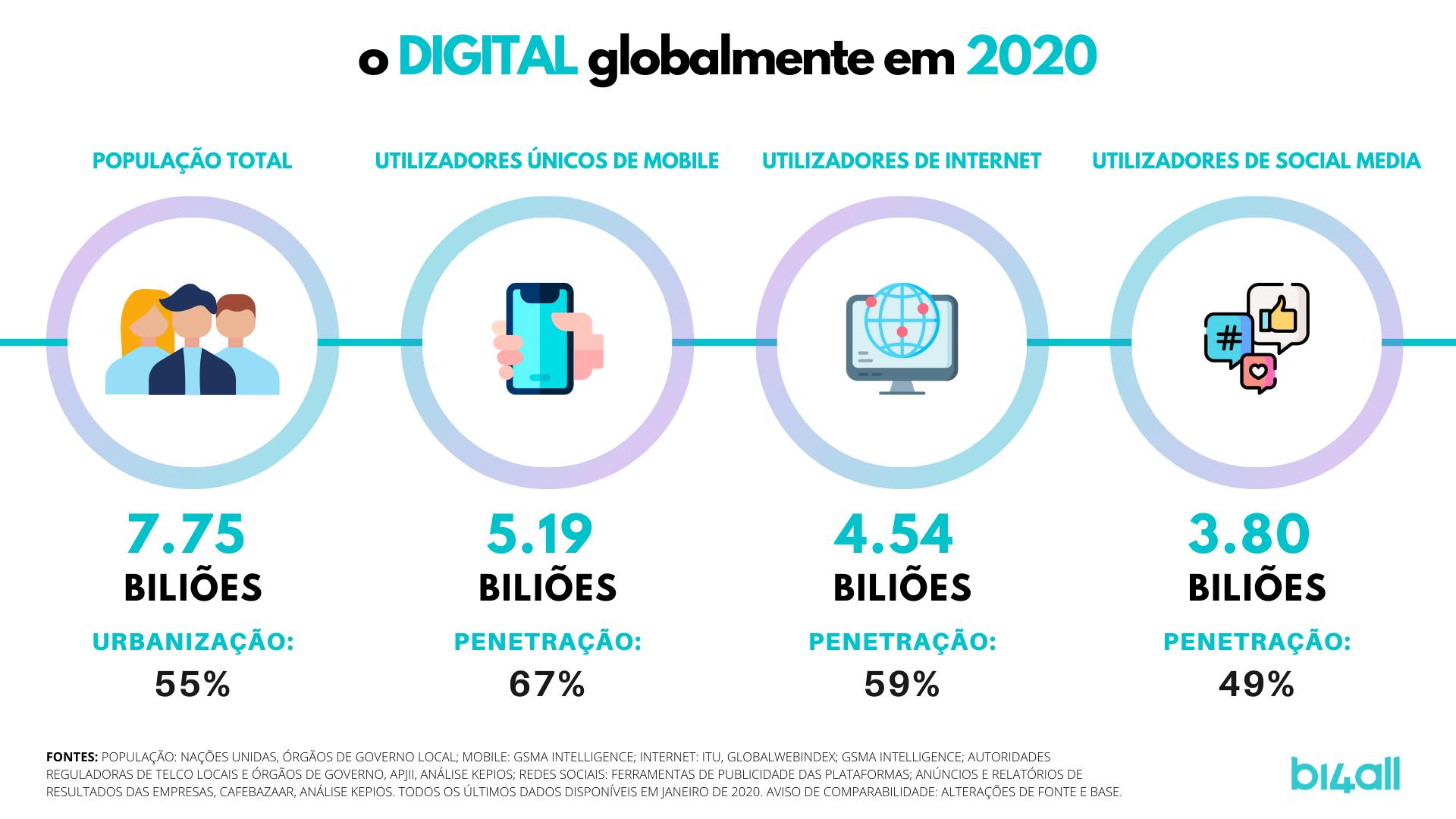 1.Infografia_Digital_PT