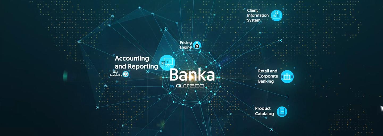 Figura 1. «Banka» A plataforma de Core Banking: uma das imagens dinâmicas do vídeo.