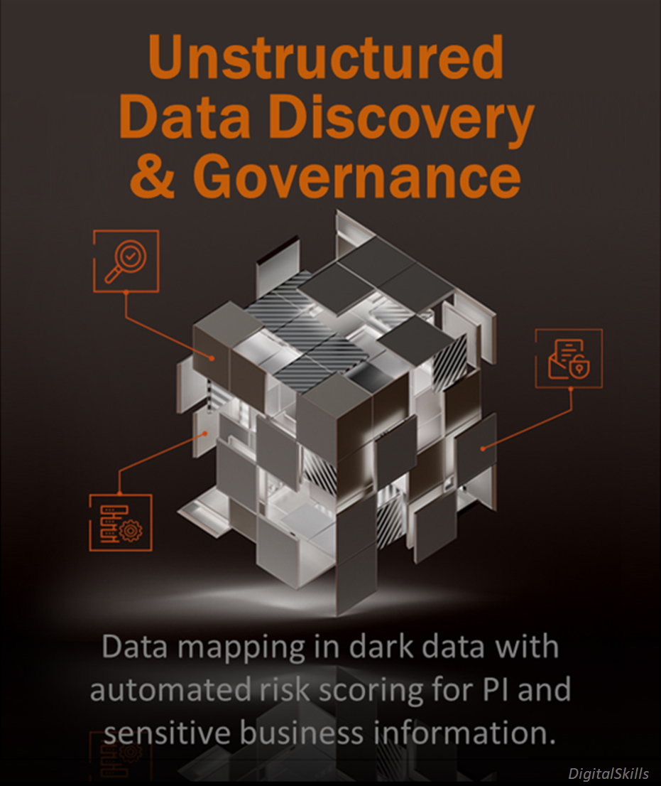 Unstructured Data Discovery & Governance