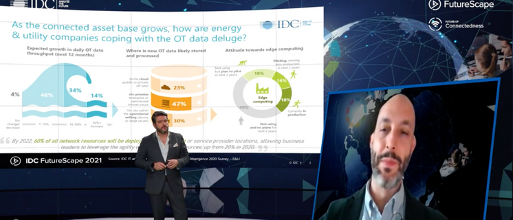 Connectedness For The Next Energy Company: Challenges and Opportunities – Trend Interview no IDC FutureScape 2021