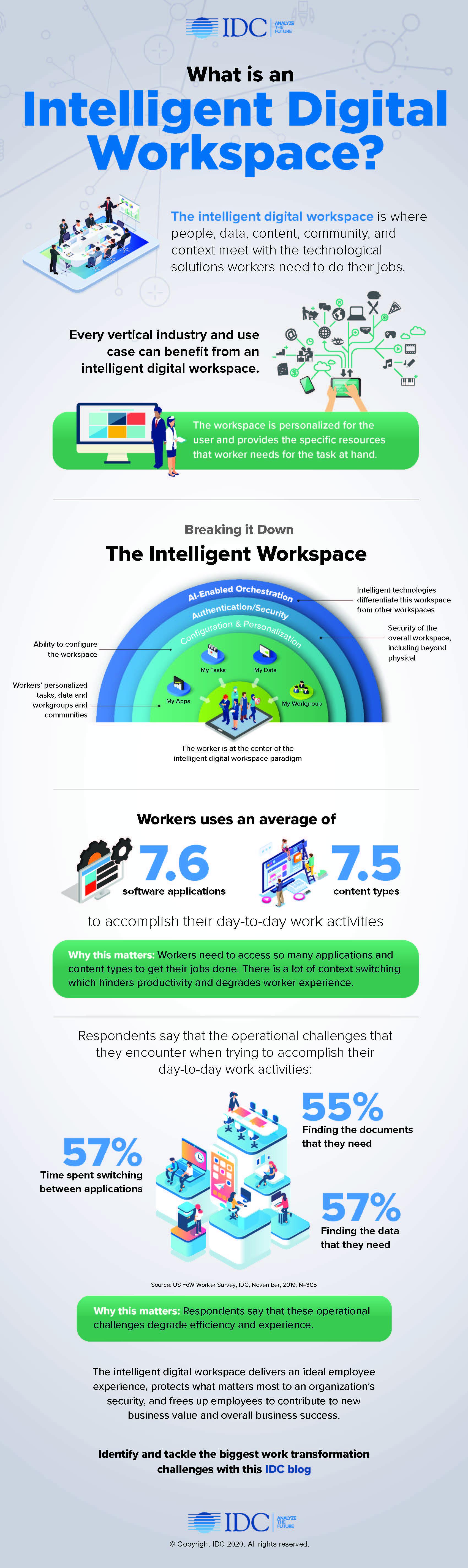 IDC-What-is-Intelligent-Digital-Workspace-Infographic